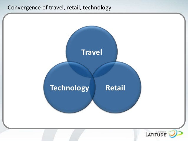 Convergence of travel, retail, technology  Travel  Technology  Retail