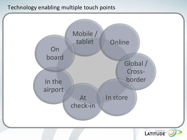 Technology enabling multiple touch points  Mobile / tablet On board  Online Global / Crossborder  In the airport  At check...