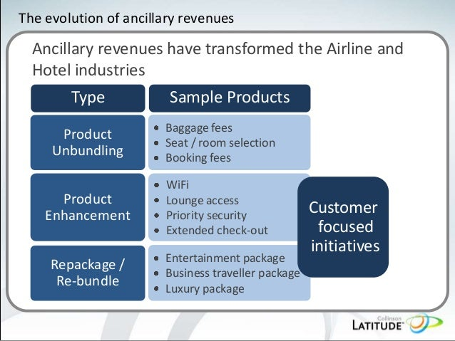 How to Increase Ancillary Revenue