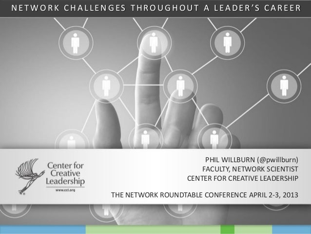 PHIL WILLBURN (@pwillburn)FACULTY, NETWORK SCIENTISTCENTER FOR CREATIVE LEADERSHIPTHE NETWORK ROUNDTABLE CONFERENCE APRIL ...