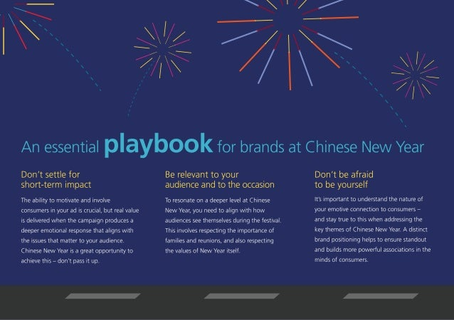 The Chinese New Year ads delivering double prosperity