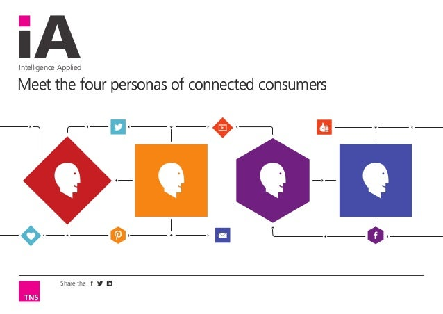 Share this Intelligence Applied Meet the four personas of connected consumersMeet the four personas of connected consumers