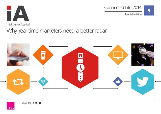Share this  5  Connected Life 2014  Intelligence Applied  Why real-time marketers need a better radar  Special edition