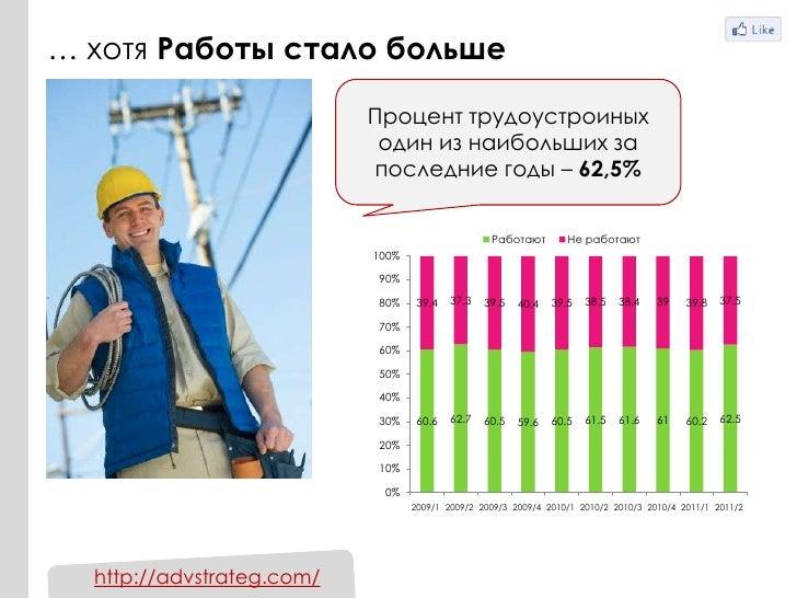 Tns20112 advstrateg peter Slide 3