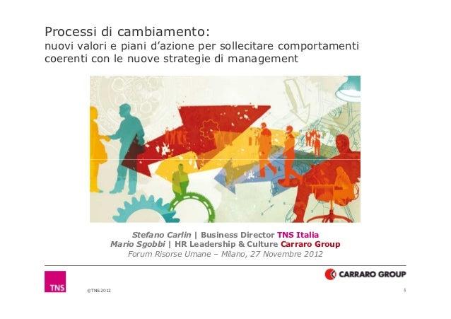 Processi di cambiamento:nuovi valori e piani d'azione per sollecitare comportamenticoerenti con le nuove strategie di mana...