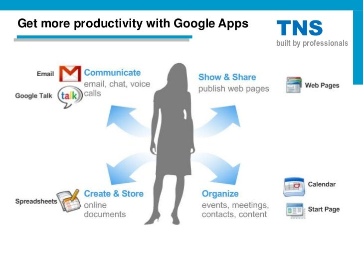 Google Services Face Access Problems