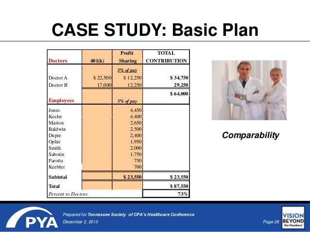 Case study jones and shephard accountants inc