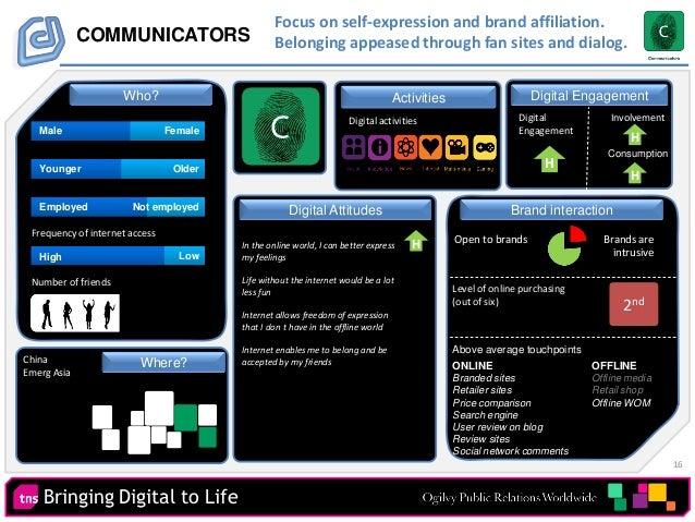 16 Bringing Digital to Life Digital EngagementActivities COMMUNICATORS Digital activities Number of friends Digital Engage...