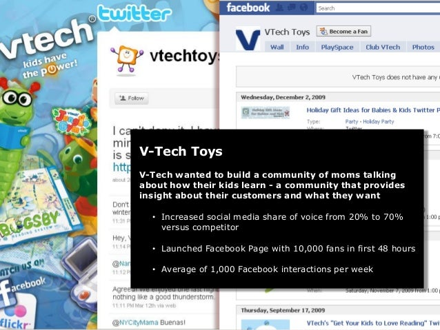 Bringing Digital to Life 26 V-Tech Toys V-Tech wanted to build a community of moms talking about how their kids learn - a ...