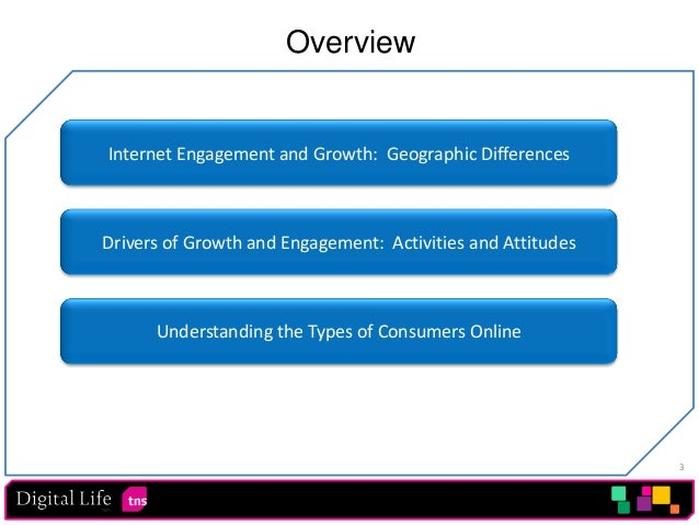 Bringing Digital to Life 3 Overview Drivers of Growth and Engagement: Activities and Attitudes Understanding the Types of ...