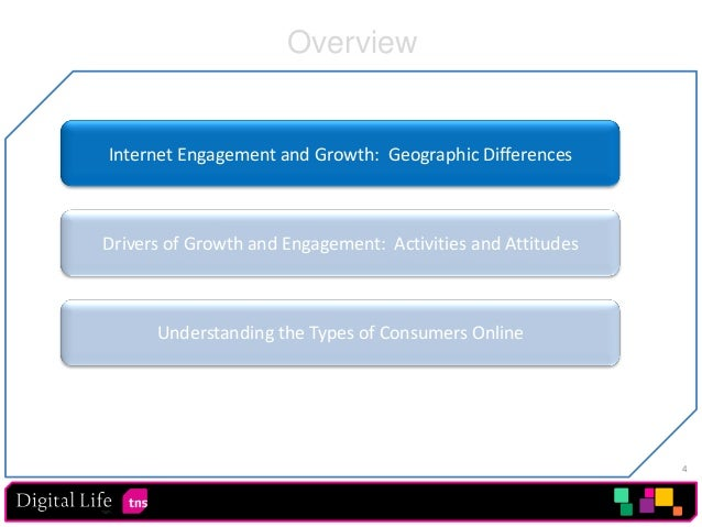Bringing Digital to Life 4 Internet Engagement and Growth: Geographic Differences Drivers of Growth and Engagement: Activi...