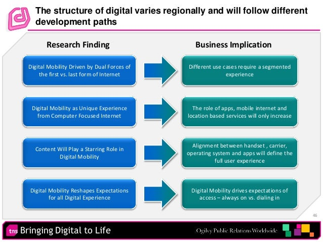 Bringing Digital to Life 46 The structure of digital varies regionally and will follow different development paths Digital...