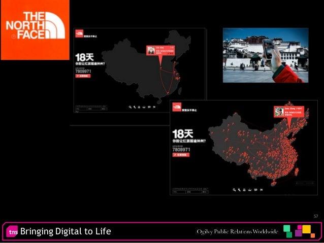 Bringing Digital to Life 57 Nike example