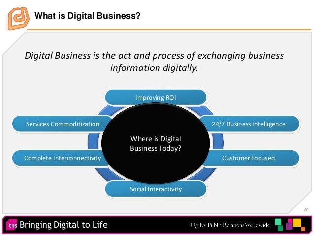 Bringing Digital to Life 60 What is Digital Business? Services Commoditization 24/7 Business Intelligence Social Interacti...