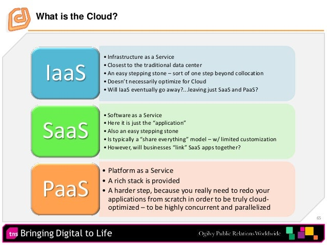 Bringing Digital to Life 65 What is the Cloud? •Infrastructure as a Service •Closest to the traditional data center •An ea...