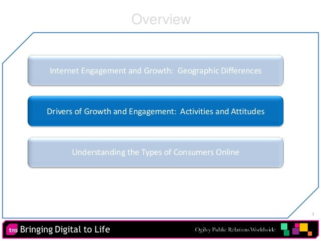 Bringing Digital to Life 7 Internet Engagement and Growth: Geographic Differences Drivers of Growth and Engagement: Activi...