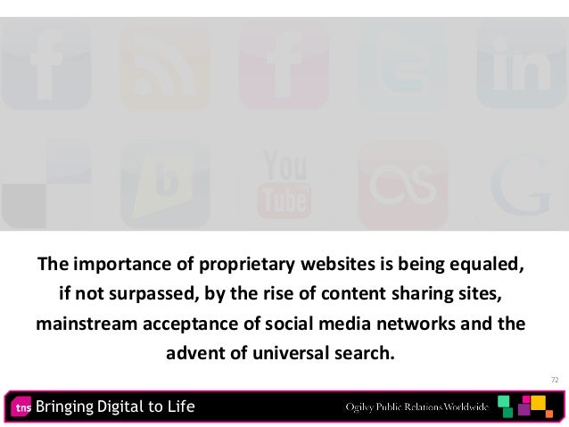 Bringing Digital to Life 72 The importance of proprietary websites is being equaled, if not surpassed, by the rise of cont...