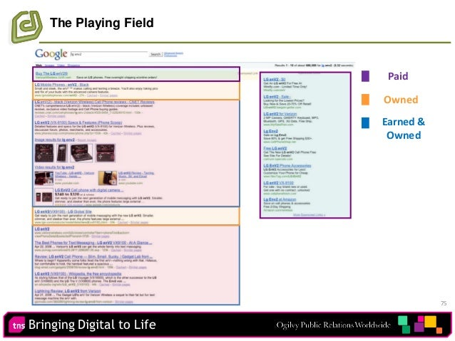 Bringing Digital to Life 75 The Playing Field Paid Owned Earned & Owned