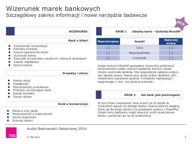 Audyt Bankowości Detalicznej 2014 © TNS 2014 Wizerunek marek bankowych Szczegółowy zakres informacji i nowe narzędzia bada...