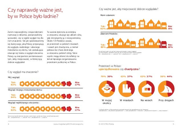 TNS Polska Reklama w przestrzeni publicznej - raport Slide 3
