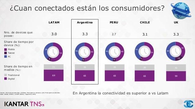 Presentación - Estudio Anual Comercio Electrónico 2016