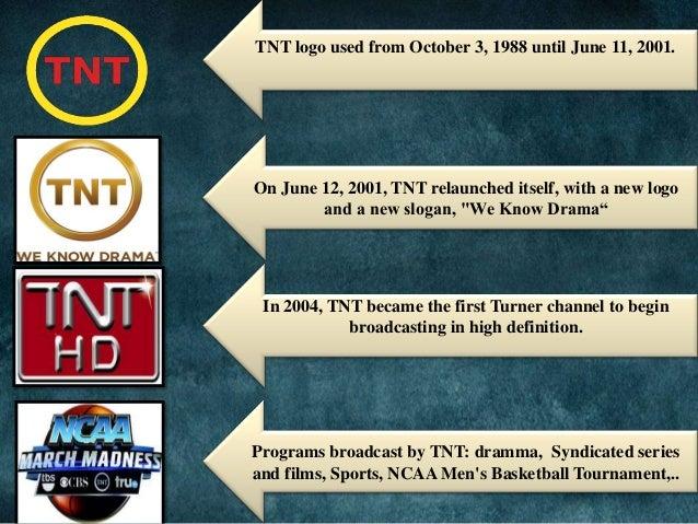 Communication Package TNT Analysis [Presentation