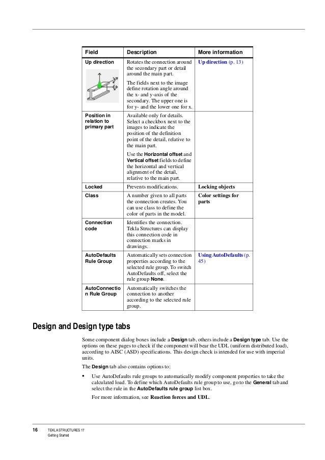 Tnx detailing guide_170_enu