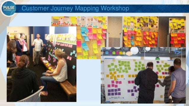 Mapping The Customers Journey The Road To Success - Customer journey mapping workshop