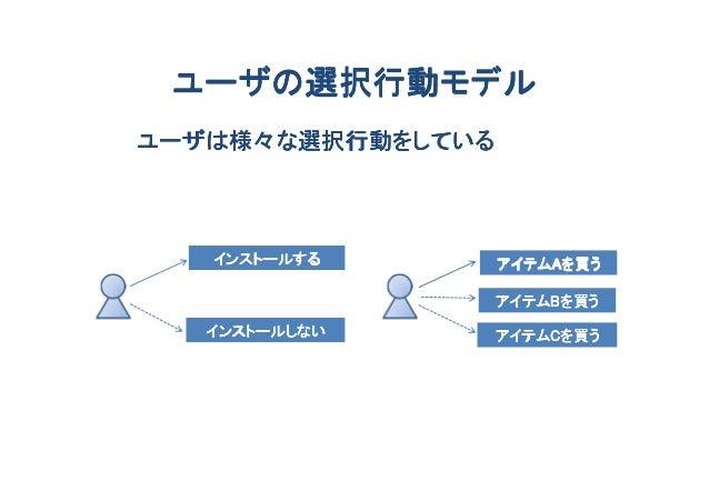 ユーザの選択行動モデルユーザは様々な選択行動をしている   インストールする        アイテムAを買う                   アイテムA                   アイテムB                   ア...