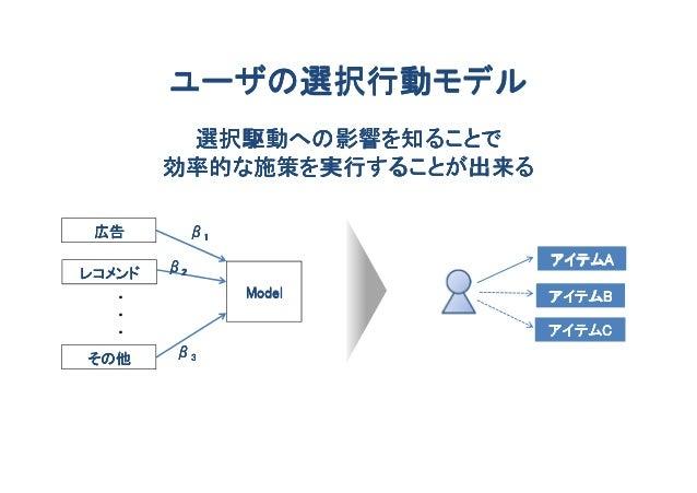 ユーザの選択行動モデル         選択駆動への影響を知ることで        効率的な施策を実行することが出来る 広告          β1        β2                  アイテムA               ...