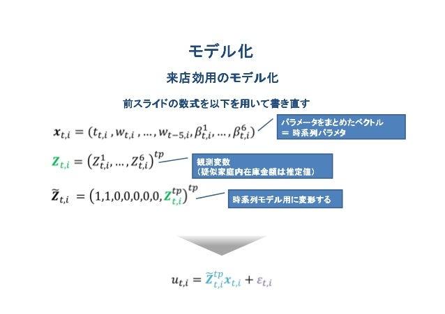 モデル化    来店効用のモデル化前スライドの数式を以下を用いて書き直す                 パラメータをまとめたベクトル                 = 時系列パラメタ       観測変数       (疑似家庭内在庫金額は...