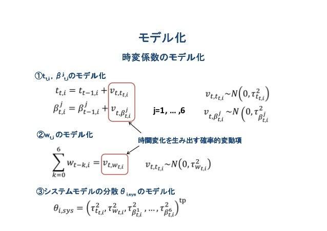 モデル化                     時変係数のモデル化①tt,i , βjt,iのモデル化                        j=1, … ,6②wt,i のモデル化                      時間変化...