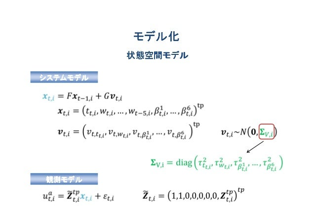 モデル化          状態空間モデルシステムモデル観測モデル