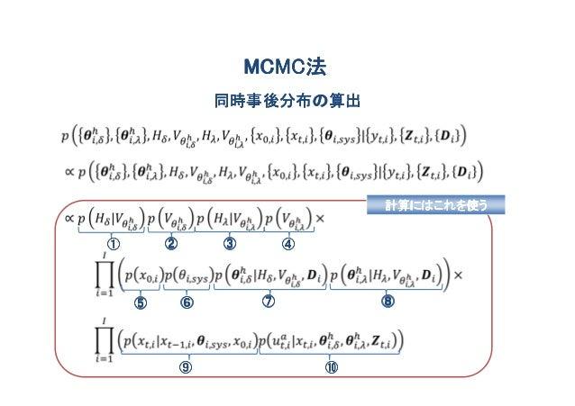 MCMC法                    MCMC法                同時事後分布の算出                                 計算にはこれを使う①       ②       ③        ...