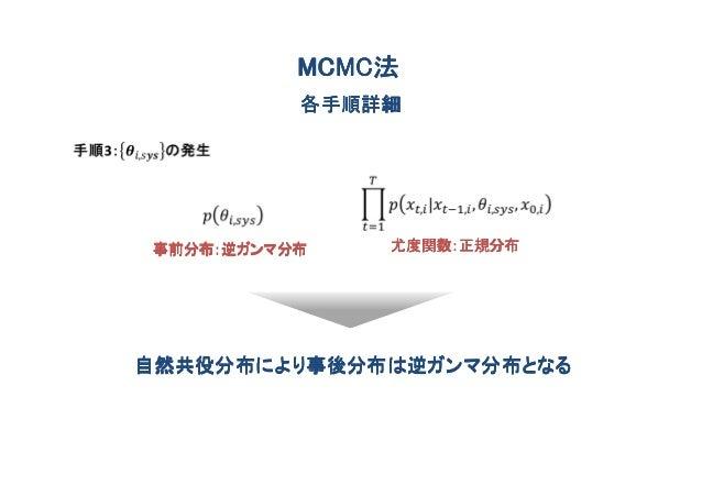 MCMC法          MCMC法          各手順詳細事前分布:逆ガンマ分布   尤度関数:正規分布自然共役分布により事後分布は逆ガンマ分布となる