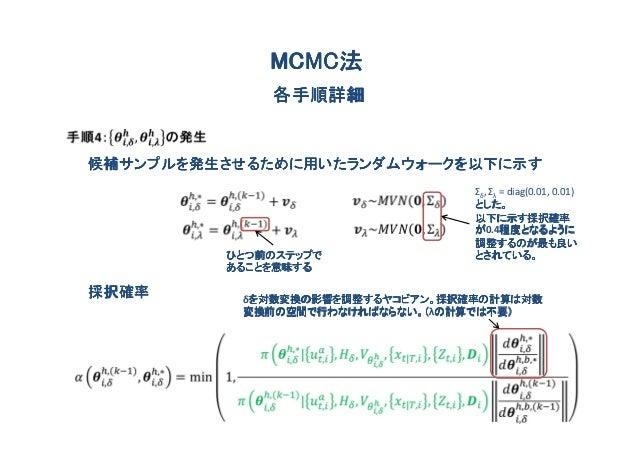 MCMC法             MCMC法             各手順詳細候補サンプルを発生させるために用いたランダムウォークを以下に示す                                 Σδ, Σλ = diag(0....