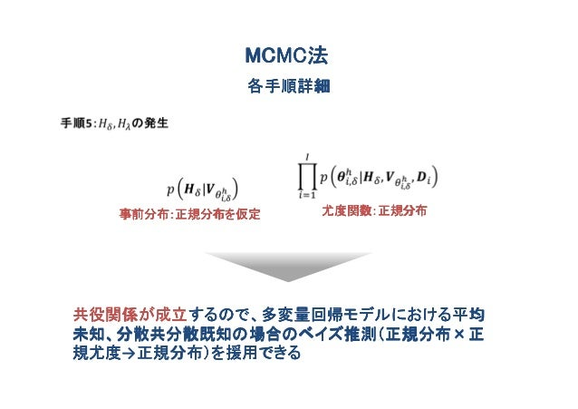 MCMC法            MCMC法            各手順詳細  事前分布:正規分布を仮定   尤度関数:正規分布共役関係が成立するので、多変量回帰モデルにおける平均共役関係が成立するので、多変量回帰モデルにおける平均未知、分散...