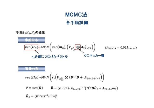 MCMC法              MCMC法              各手順詳細事前分布  Hδを縦につなげたベクトル   クロネッカー積事後分布