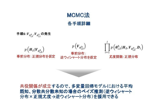 MCMC法                 MCMC法                 各手順詳細                   事前分布:事前分布:正規分布を仮定   逆ウィシャート分布を仮定   尤度関数:正規分布共役関係が成立するの...