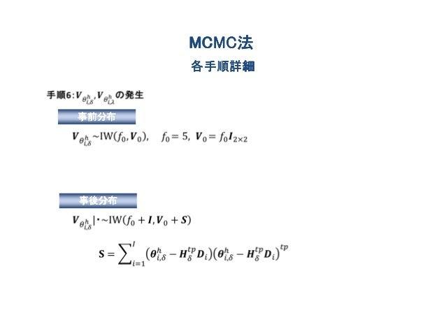 MCMC法       MCMC法       各手順詳細事前分布事後分布