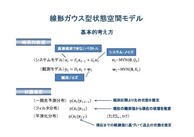 線形ガウス型状態空間モデル                 基本的考え方時系列表現         直接観測できないベクトル                        システム・ノイズ         観測ノイズ状態推定          ...