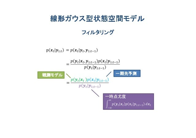 線形ガウス型状態空間モデル        フィルタリング観測モデル             一期先予測            一時点尤度