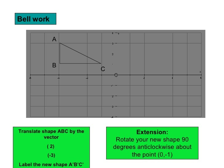 Bell work Translate shape ABC by the vector ( 2)  (-3) Label the new shape A'B'C' A B C Extension: Rotate your new shape 9...