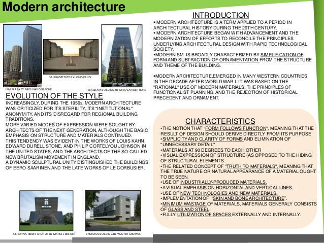 Amazing Modern Architecture INTRODUCTION ...