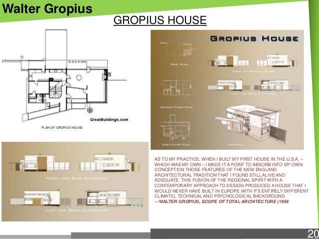 Modern Post Modern Architects Amp Their Works