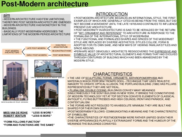 Post Modern Architecture INTRODUCTION ...