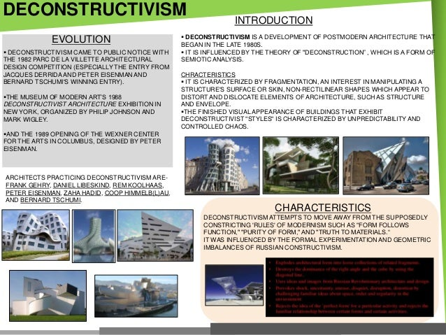 Characteristics Of Architects Modern Postmodern Architects & Their Works