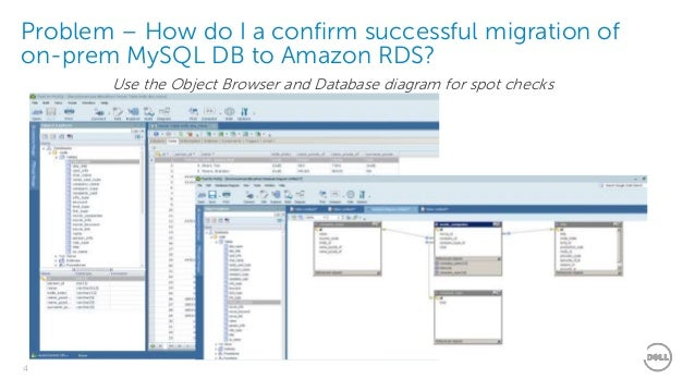 Getting the most out of amazon rds investment with toad for mysql 4 ccuart Choice Image