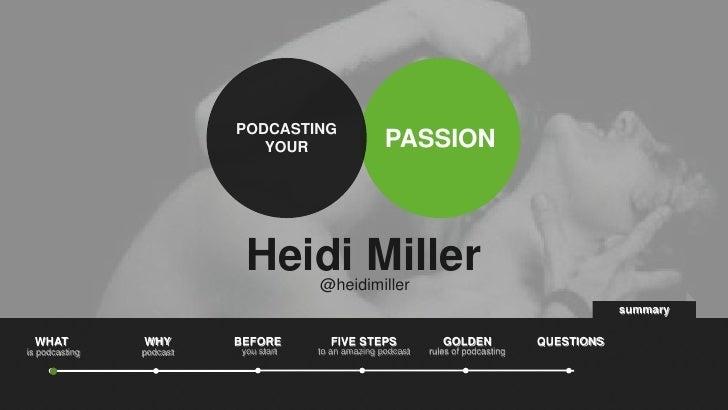 PODCASTING                             YOUR                    PASSION                           Heidi Miller             ...