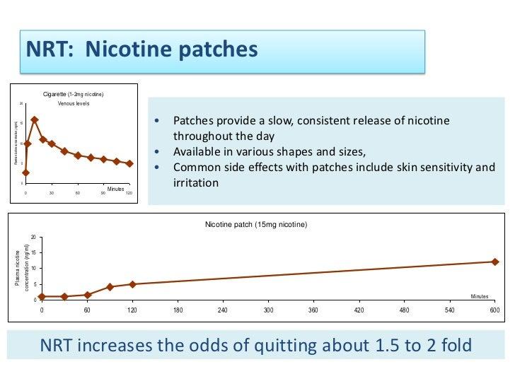 champix and nicotine replacement